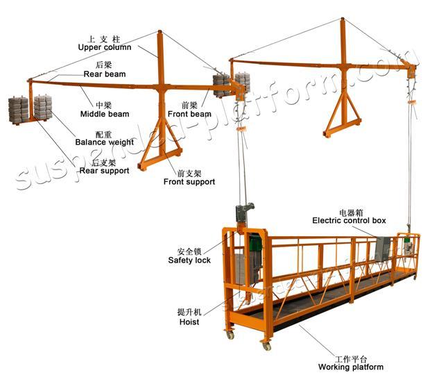 suspended platform equipment including hosit,working platform,suspension mechanism
