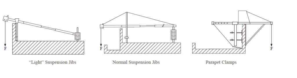 the suspension jibs and parapet clamp